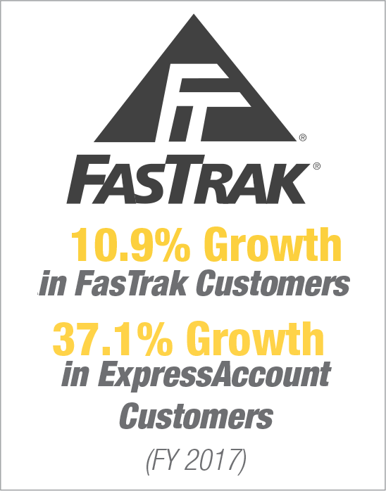 8.5% Growth in FasTrak Customers; 57.6% Growth in ExpressAccount Customers (FY 2016)